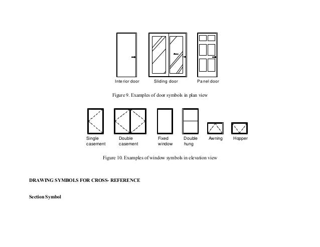 Door Drawing Symbol & Any Architectural Drafting Symbols