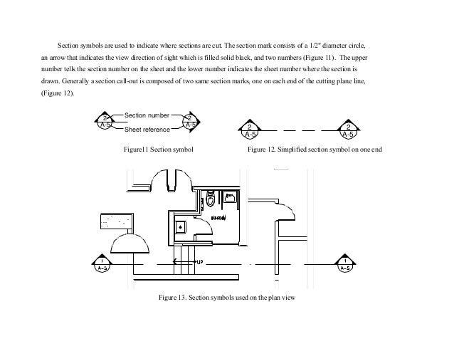 Interior design student handbook 1