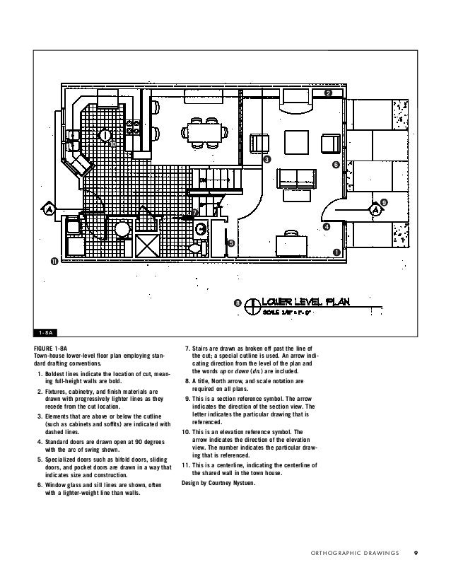 75 interior design visual presentation a guide to for Interior design guide