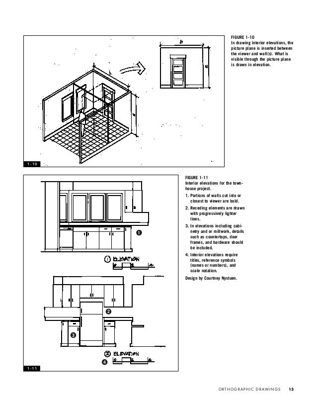 75 residential interior design a guide to planning for Residential interior design a guide to planning spaces