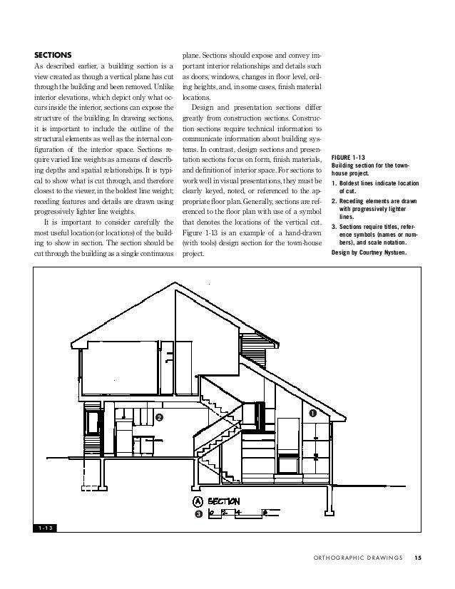 Interior design visual presentation for Interior design visual presentation