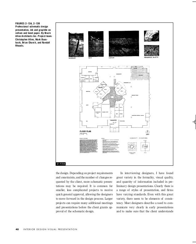 interior design visual presentation pdf download pdf