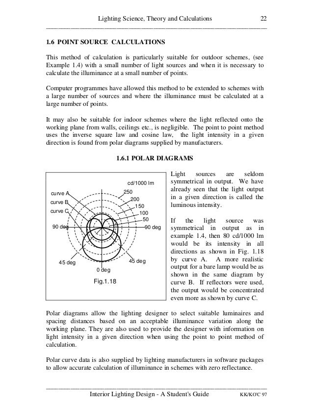 hpmv lamp wiring diagram hpmv image wiring diagram interior lighting design a student s guide on hpmv lamp wiring diagram