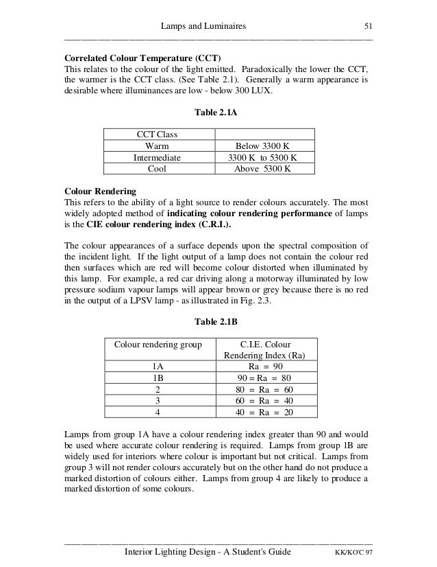 codes on algebraic curves