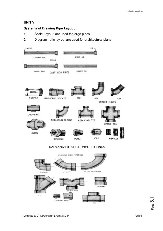 Interior services Compiled by CT.Lakshmanan B.Arch., M.C.P. Unit 5 Page5.1 UNIT V Systems of Drawing Pipe Layout 1. Scale ...