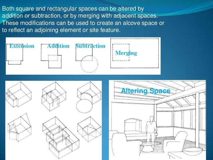 Interior space for Spatial organization in architecture definition