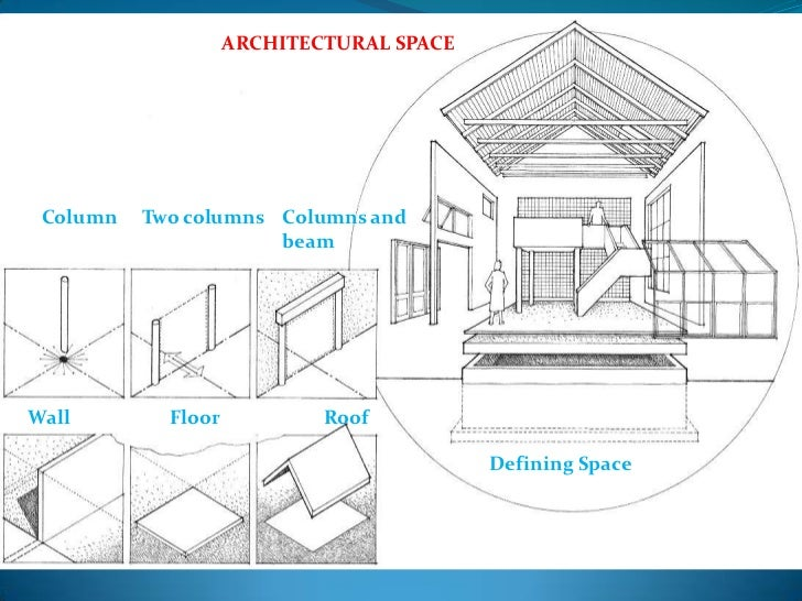 Interior space for Concept of space in architecture pdf