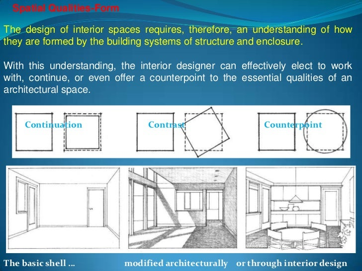 Spatial organization in interior design 7 ways spatial for Definition of form and space in architecture
