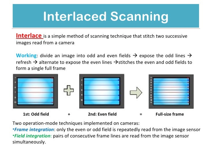 Interlaced and progressive Camera