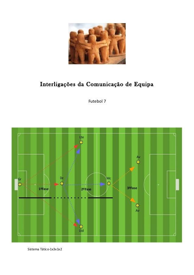 Interligações da Comunicação de Equipa Futebol 7 Sistema Tático-1x3x1x2 Av Mc Av Ltd Dc Lte Gr 1ºFase 2ºFase 3ºFase
