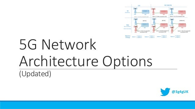 5G Network Architecture Options (Updated) @3g4gUK