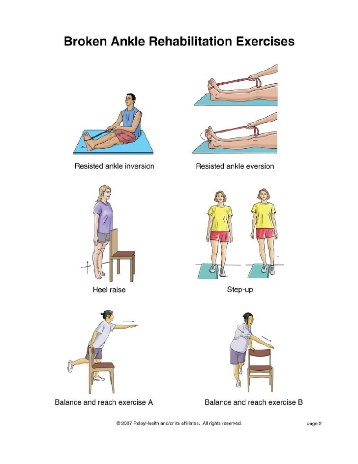 Intermediate Ankle Rehabilitation Exercises | Car Accident Doctor Atlanta