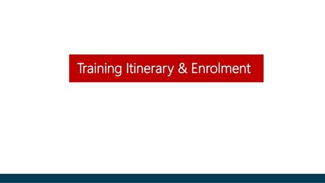 intermediate microsoft powerpoint training