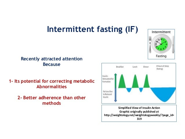 Intermittent Fasting And Metabolic Syndrome