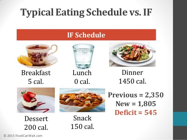 Intermittent Fasting for Weight Loss and Wellness | Food ...