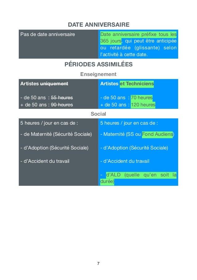 Intermittents guide de r f rence - 12 5 du plafond horaire de la securite sociale ...