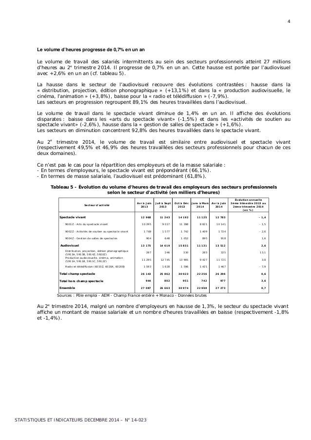 Les Employeurs Des Salaries Intermittents Du Spectacle Au 2e Trimestr