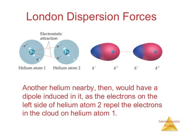 Chemistry/Helium term paper 3295