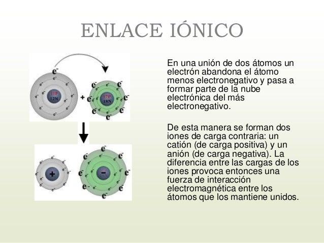 ENLACE IÓNICO En una unión de dos átomos un electrón abandona el átomo menos electronegativo y pasa a formar parte de la n...