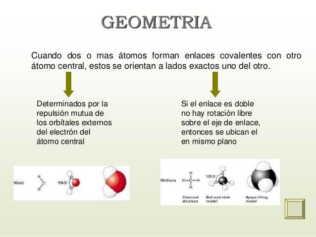 GEOMETRIA Cuando dos o mas átomos forman enlaces covalentes con otro átomo central, estos se orientan a lados exactos uno ...