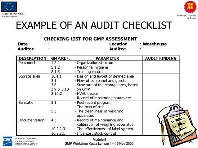 Doc680712 Audit Format 14 Internal Audit Report Templates – Audit Checklist Template