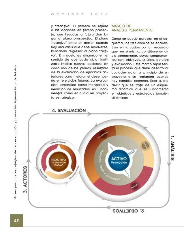 O C T U B R E 2 0 1 4  Bases para las estrategias de representación y promoción internacional de México 48  mático, de ima...