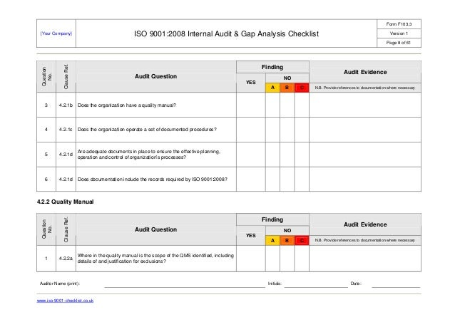 Internal audit-checklist-example