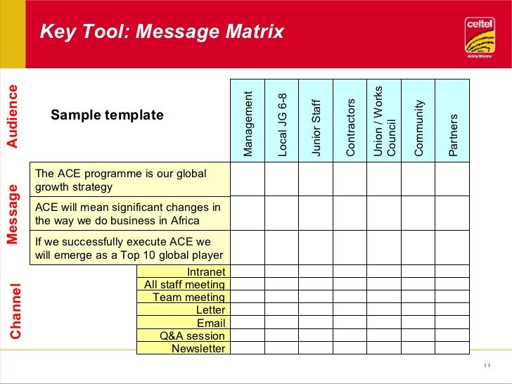 internal comms strategy template - internal communications part 2