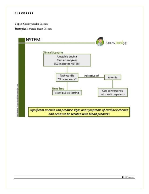 Nbme 4 Hydrochlorothiazid : Lisinopril Kopfschmerzen Schwindel