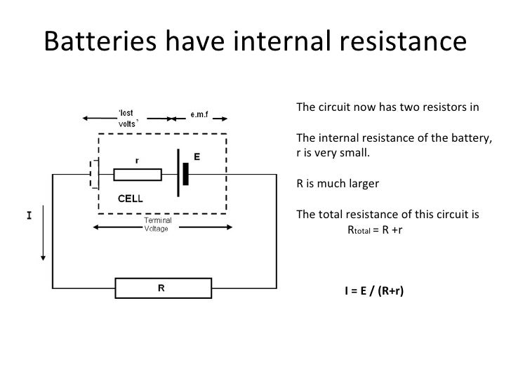 post 1719985 also Microinverters Make Simple Diy Installation also Curve Tracing besides Internal Resistance Emf And Oscilloscopesppt 2523056 further EletricalShockHazard 20020326. on graph on battery circuit