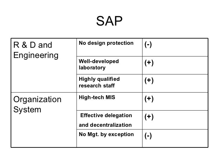 strategic advantage profile sap During truce time, spies can freely sap and destroy any engineers buildings, and engineers cannot fight back to kill the spies, nor even remove the sappers this gives enemy teams a very unfair advantage, and i ask that valve adresses this problem immedeatly.