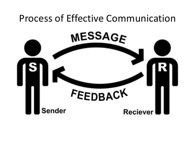 internal and external communications This post outlines the basic elements needed to create an internal communications strategy and why they are necessary there are examples, which relate to an audit strategy, ie where the communications process and framework is under review.