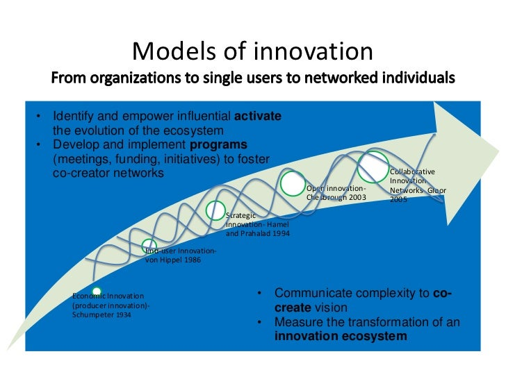 internal and external organizational relationships when implementing technology Technology in its implementation phase as well as the human factor, as the most relevant one, without which all this would just remain as a piece of paper this work will illustrate the internal factors of organizational structure, but will also point out how changes in these.