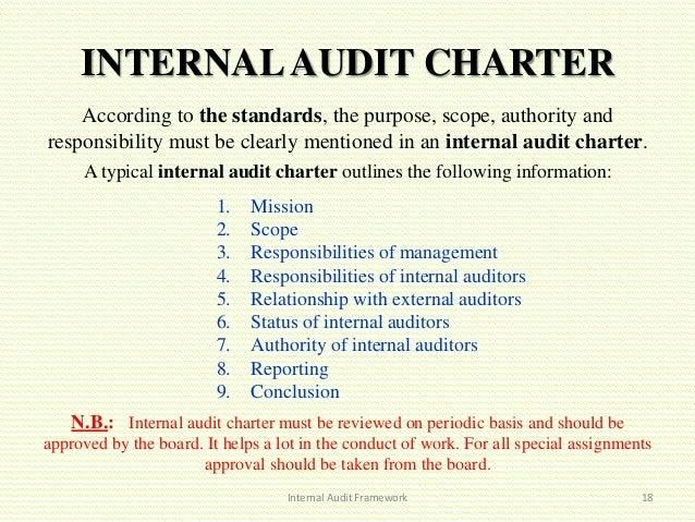 internal audit assignments