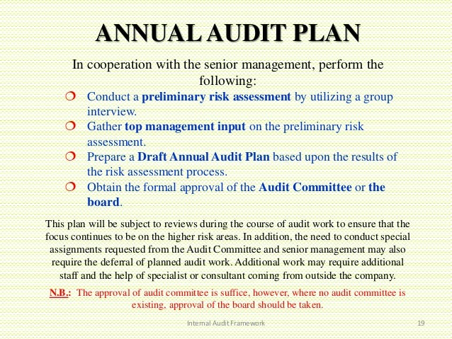 Internal audit framework for Annual internal audit plan template
