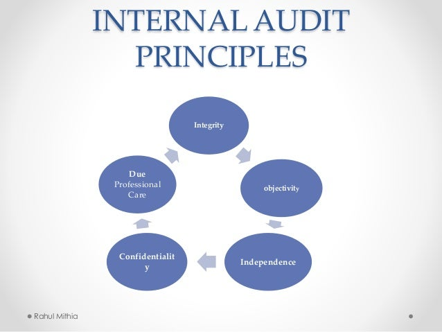 ​4 Simple Steps Internal Auditors Can Take to Mitigate Insider Threats