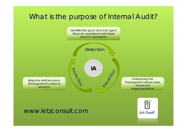 purpose of the internal audit Main purpose of internal audit is to establish internal controlsystem as well as procedures which ensures that all departmentsworks as per policies and procedures established by management ofbusiness as well as to help external auditors in conductingexternal audit.