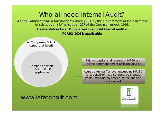 the need for an internal auditor Become an internal auditor considering a career as an internal auditor find out all you need to know to decide whether this career is right for you.