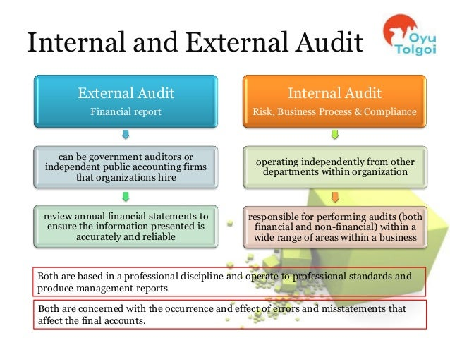 the history and role of external auditors accounting essay The association of chartered certified accountants  essays from the acca   recognise the specifics of place, history  validated by independent audit.