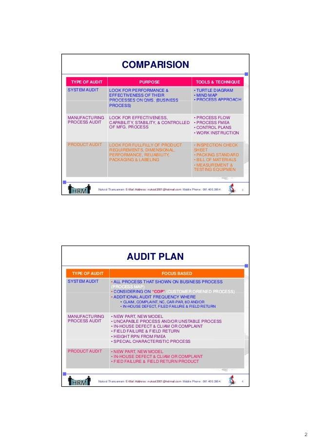 Internal audits for ISO/TS 16949 Slide 2
