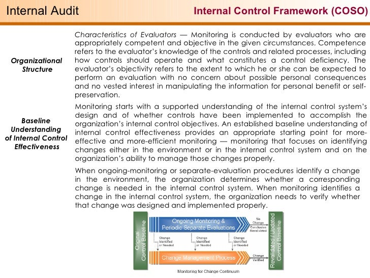 internal audit proficiency and internal controls Forming an opinion on internal controls related to fraud  proficiency and due  internal auditing and fraud.