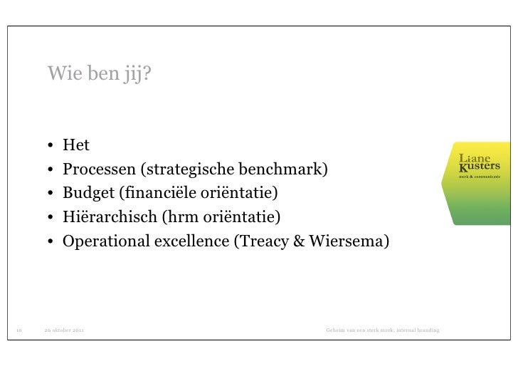 Wie ben jij?      •    Het      •    Processen (strategische benchmark)      •    Budget (financiële oriëntatie)      •   ...