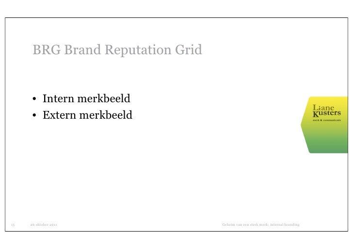 BRG Brand Reputation Grid      • Intern merkbeeld      • Extern merkbeeld15   26 oktober 2011              Geheim van een ...
