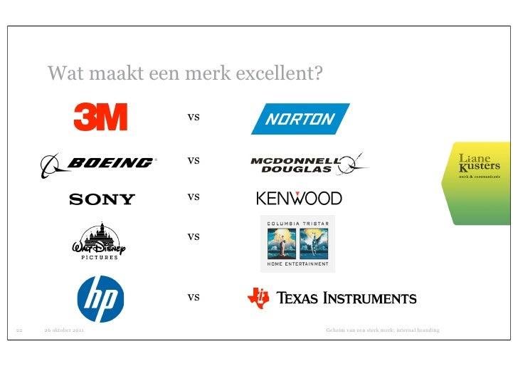 Wat maakt een merk excellent?                       vs                       vs                       vs                  ...