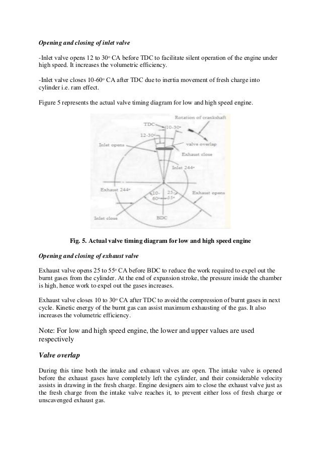 Internal Combustion Engine Gas Turbines – Internal Combustion Engine Diagram Of A Show How A Works