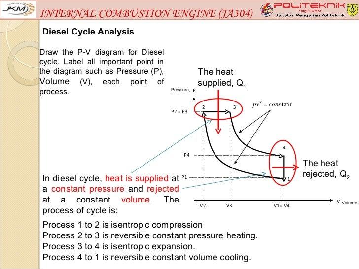 Internal Combustion Engine Ja304 Chapter 2