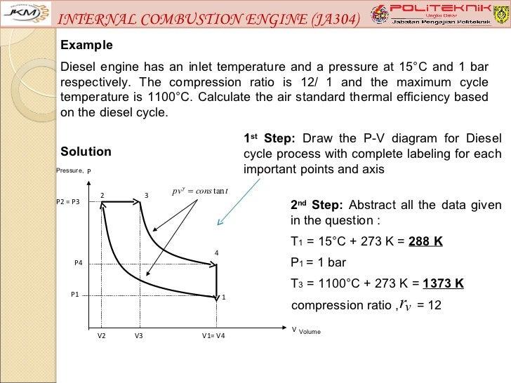 Internal combustion engine (ja304) chapter 2