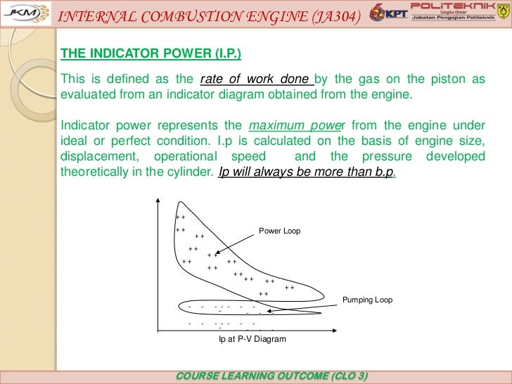 Internal Bustion Engine Ja304 Chapter 4