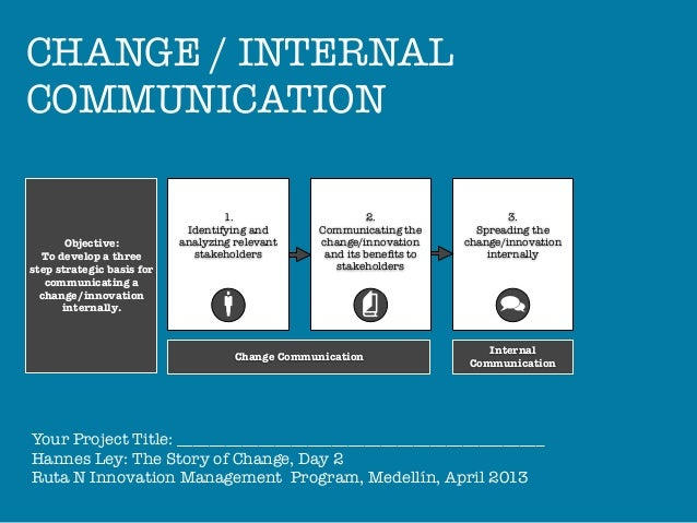 change management and communication plan Communications outline for managers by tim communication packet prosci is a change management firm focused on helping individuals and organizations build.