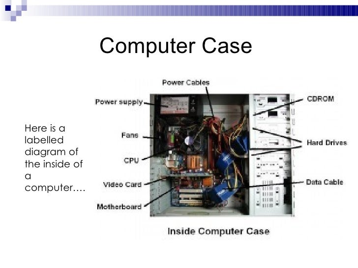 Internal components of the computer